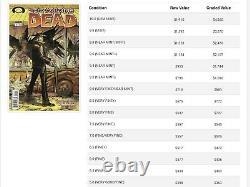 Marcher Mort #1 Cgc 9.4 & Marcher Mort #1 Serbie Cgc 7.5 (signé Kirkman)